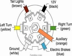 7 pin wire diagram 7 pin trailer wiring diagram with brakes at 7 Pin Wiring Diagram