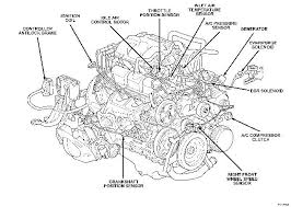 also  in addition  also Got a Brake Light Out  Fix It in Under 15 Minutes moreover Old Fashioned 2000 Durango Trailer Wiring Diagram Mold   Electrical in addition  also  further 2001 Caravan Wiring Diagram Ignition   Tools • together with  in addition  further . on 2003 dodge grand caravan headlight switch wiring diagram