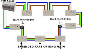 telephone junction box wiring diagram telephone junction box bt phone junction box wiring diagram nodasystech com