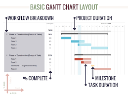Residential Construction Project Schedule Template