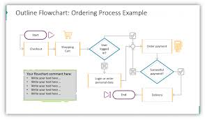 Order Processing Flow Chart Use Powerpoint To Make A Stylized Process Flowchart Blog