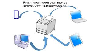 home print from your own device pyod libguides at kirkwood pyod faq