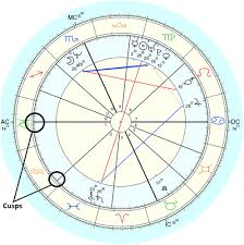 Cusp Chart Astrology Astrology And Numerology Study Find Houses Ruler
