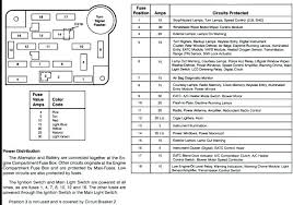 2004 mitsubishi lancer fuse box diagram free download wiring  at Humming Noise Comming From Near Fuse Box 2006 Mitsubishi Eclipse