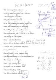 Guitar Chords Chart For Beginners Awesome Beginner Banjo Chord Chart ...