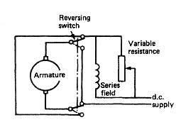 direct current motors shunt wound d c motor series wound d c series wound d c motor