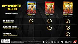 Borderlands 3 Heres What Comes In Each Edition Ign