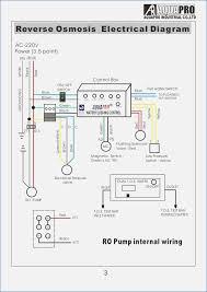 water well wiring diagram wiring diagram \u2022 Electric Well Pump Wiring Diagram water well pump wiring diagram bestharleylinks info rh bestharleylinks info water well control box wiring diagram well pump diagram