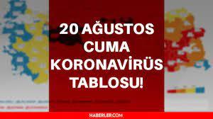 Son dakika... Bugünkü vaka sayısı kaç oldu? 20 Ağustos 2021 koronavirüs  tablosu! - Haberler