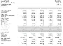 Format For Business Plans Business Plan Balance Sheet Template Excel Info Financials