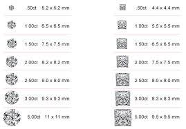 Diamond Stud Size Chart Carat Size Chart On Ear Bedowntowndaytona Com