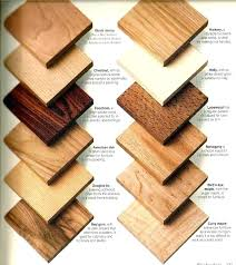 hardwood types for furniture. Type Of Wood Furniture Very Attractive Design Different Types For Plywood Value . Hardwood I