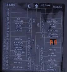 ask the mechanic nissan Nissan Elgrand Fuse Box Diagram nissan micra fuse listings nissan elgrand e51 fuse box diagram