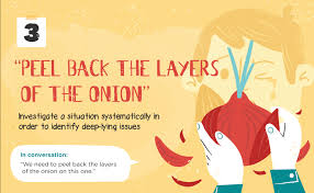 office cliches. Peel Back The Layers Of Onion Office Cliches S