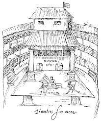 Non Profit Theatre Organization Chart English Renaissance Theatre Wikipedia