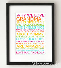 personalized likes poster for women