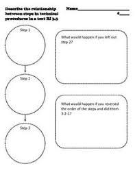 help on college essay persuasive topics