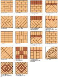 Bathroom Tile Design Patterns   brick tile patterns method installtion  kitchen bath remodeling reno nv .