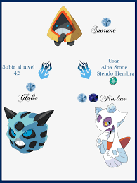 Jynx Evolution Chart Similiar Snorunt Evolution Chart Keywords