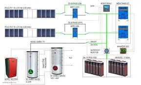 top result diy solar panels reddit lovely wallpaper part 137 image Car Amp Wiring Diagram at Reddit Car Wiring Diagrams