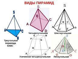 Презентация по математике на тему Пирамида класс  ВИДЫ ПИРАМИД s s Треугольная пирамида sabc Четырехугольная Шестиугольная Пяти