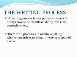 tutorial pre writing process essay format