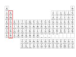 Alkaline earth metals - periodic table group