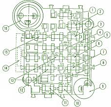 jeep fuse wiring jeep automotive wiring diagrams