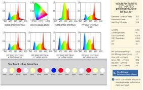 Light Spectrum Kelvin Chart Understanding K Rating For Planted Aquariums The 2hr Aquarist