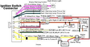 slave cylinder wiring diagram wiring diagram for car engine 65 mustang clutch pedal diagram on slave cylinder wiring diagram