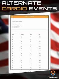Army Apft Chart Apft 2016 Chart Inspirational Army Prt U S Army Apft Calculator On