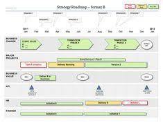 19 Best Strategic Planning Images Strategic Planning Report