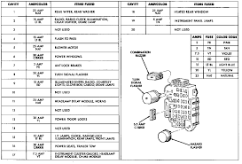 1994 cherokee fuse panel diagram 1994 automotive wiring diagrams cherokee fuse panel diagram 2009 06 01 184236 06 01 2009 144541