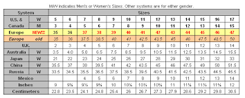 European Shoe Size Chart Compared To Us European Shoe Size Chart Converter European Shoe Size