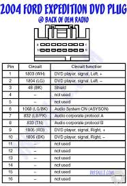 ford expedition wiring diagram Expedition Wire Harness ford expedition wire harness ford expedition bad wire harness