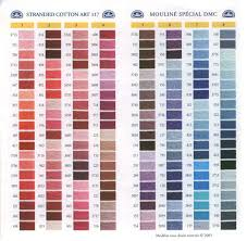 Dmc Stranded Cotton Colour Chart Shade Card Embroidery