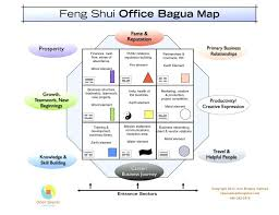 feng shui home office colors. feng shui home office wall colors fengshui good when you move to a n