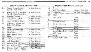 99 jeep wrangler fuse box diagram automotive wiring throughout 1998 2000 jeep wrangler fuse box diagram 99 jeep wrangler fuse box diagram 99 jeep wrangler fuse box diagram automotive wiring throughout 1998