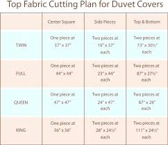 Ikea Bedding Sizes Chart Us Duvet Sizes Quilt Pertaining To Insert Size Chart Idea 17