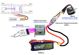 quadcopter wiring diagram cc3d quadcopter image my 1st build zmr250 multicopter on quadcopter wiring diagram cc3d