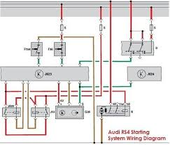 marine electric fuel pump wiring diagram marine automotive audirs4startingsystemwiringdiagram marine electric fuel pump wiring diagram audirs4startingsystemwiringdiagram