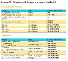 Learning Chinese Online What Is Your Opinion Of Yoyochinese