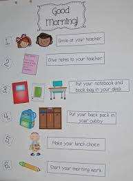 Anchor Chart Paper For Teachers Anchor Charts