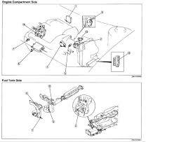 mazda mpv 2005 engine diagram mazda wiring diagrams