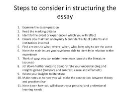 easy way to write an essay homework