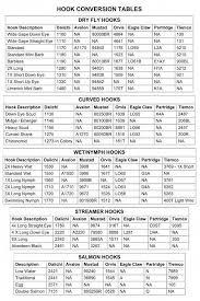 Bass Conversion Chart Fly Tying Hook Conversion Chart Fly Fishing Basics Fly