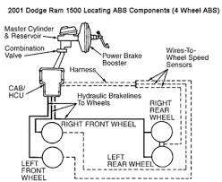 4 wheel abs wiring diagram 1996 dodge ram van not lossing wiring solved rear braks diagam veow on the 99 dodge ram 1500 fixya rh fixya com