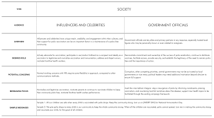 Polio Vaccine Chart Rhizome Poliok It