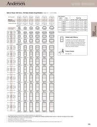 Andersen Fixed Window Size Chart Download Fresh Furniture