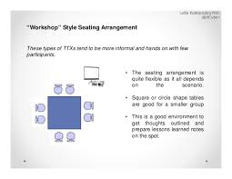 Template For Table Top Exercise Seating Arrangement And Moderator Sel